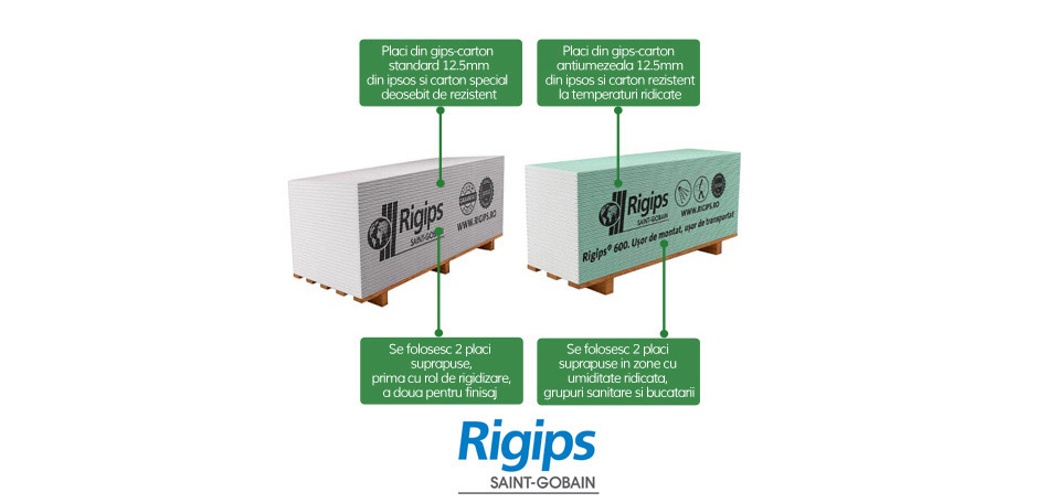 gips carton case metalice